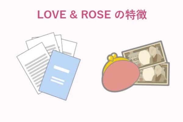 LOVE&ROSE(ラブ&ローズ)でする後払いのサービス内容